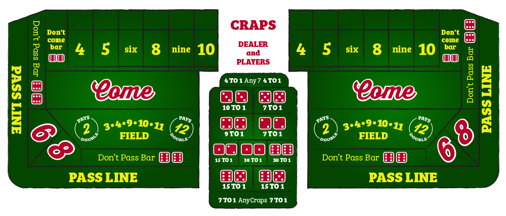 Craps-Table-Layout